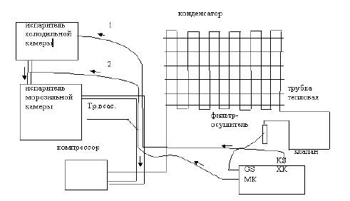 Схема холодильника с клапаном